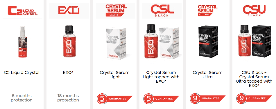 10h GTECHNIQ Crystal Serum Ultra Ceramic Coating